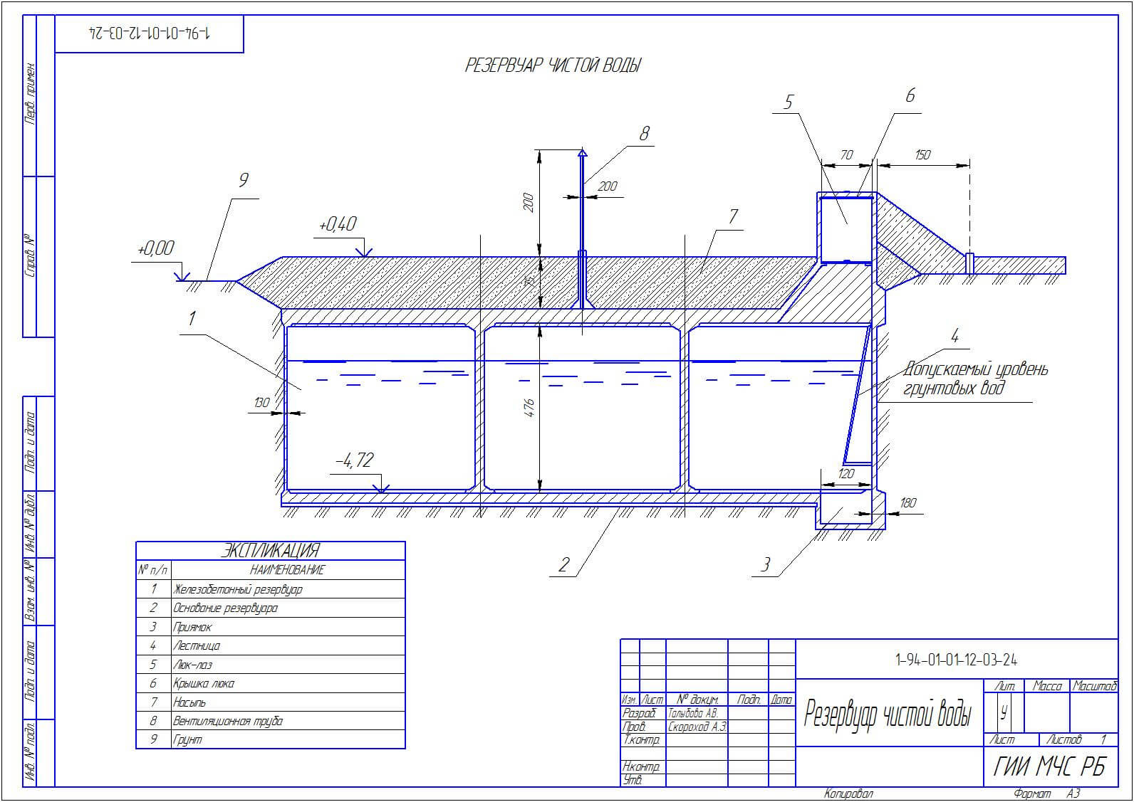 emkosti prjamougolnye rvs rgs 2 Резервуары и емкости прямоугольные (РВС , РГС)