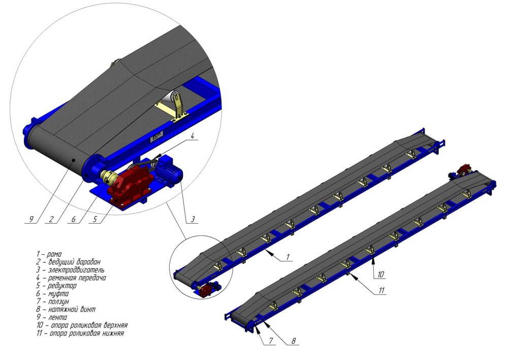 lentochnyj konvejer shema 2 Ленточный конвейер