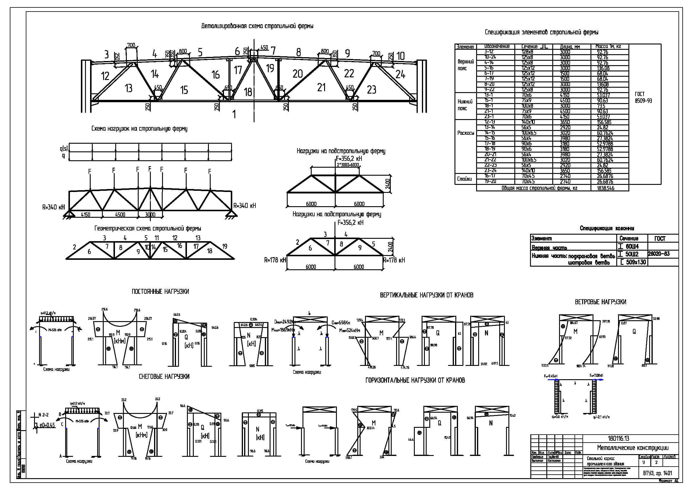 metallokonstrukcii fermy 2 Металлоконструкции фермы