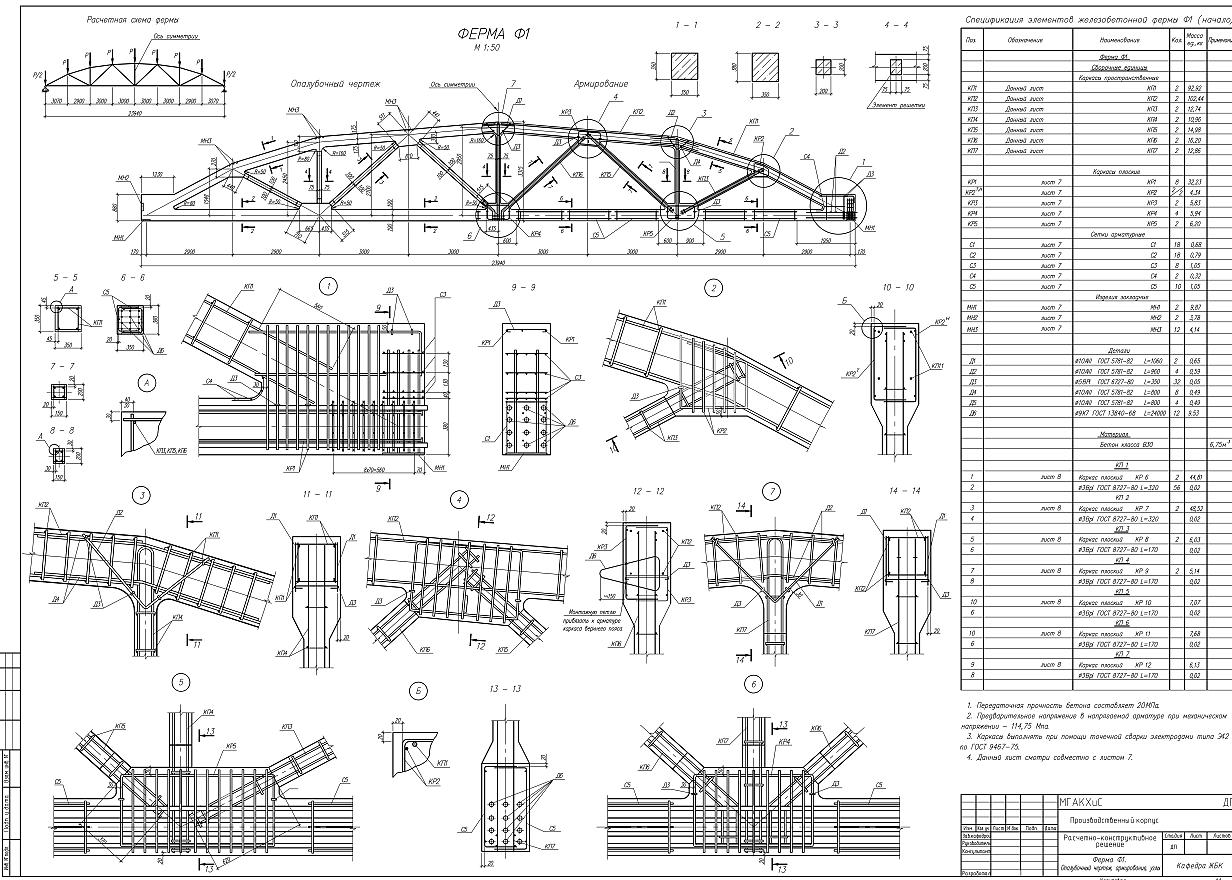 metallokonstrukcii fermy 3 Металлоконструкции фермы