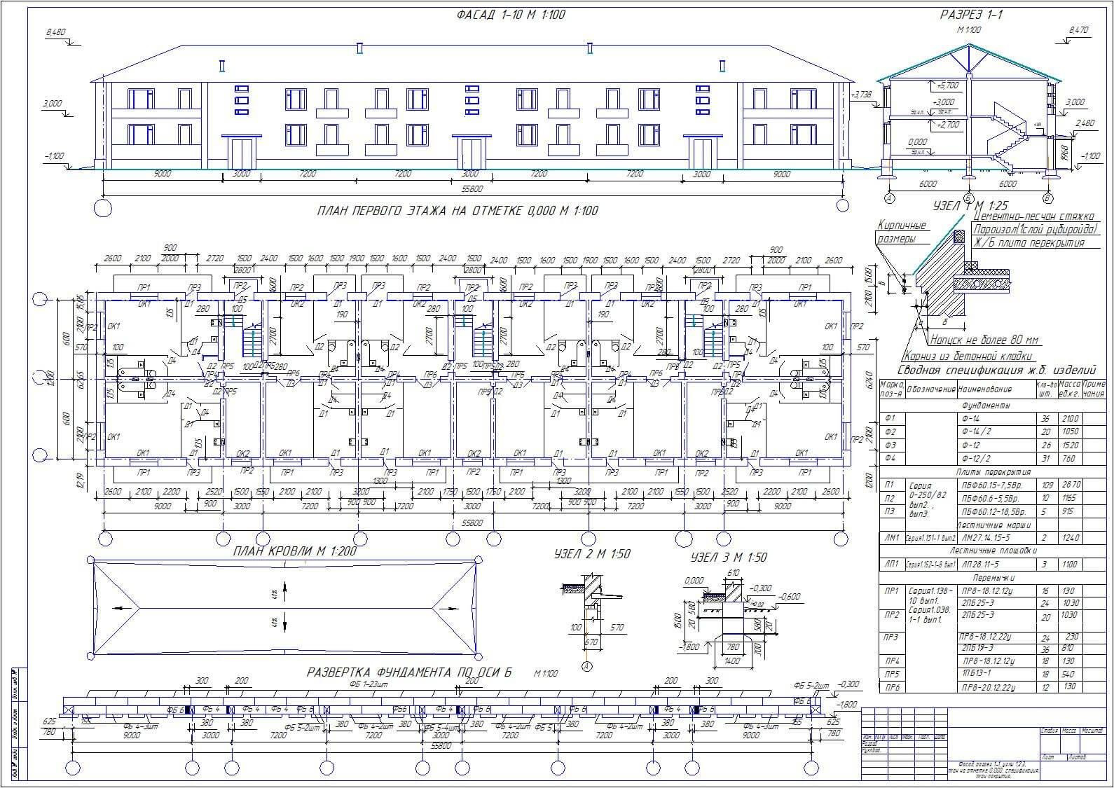 modulnye zdanija promyshlennye 5 Модульные здания