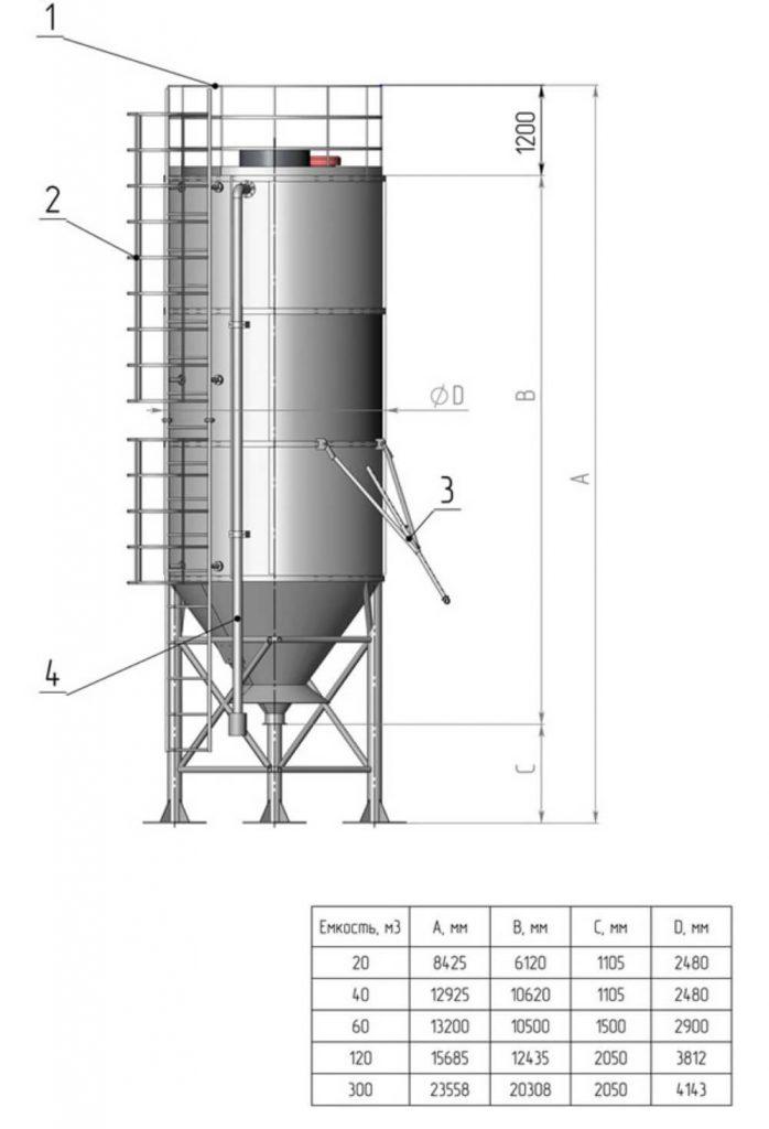 silosy dlja hranenija sypuchih produktov5 698x1024 Силосы для хранения сыпучих продуктов