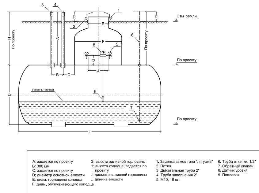 toplivnye emkosti4 Топливные емкости и резервуары