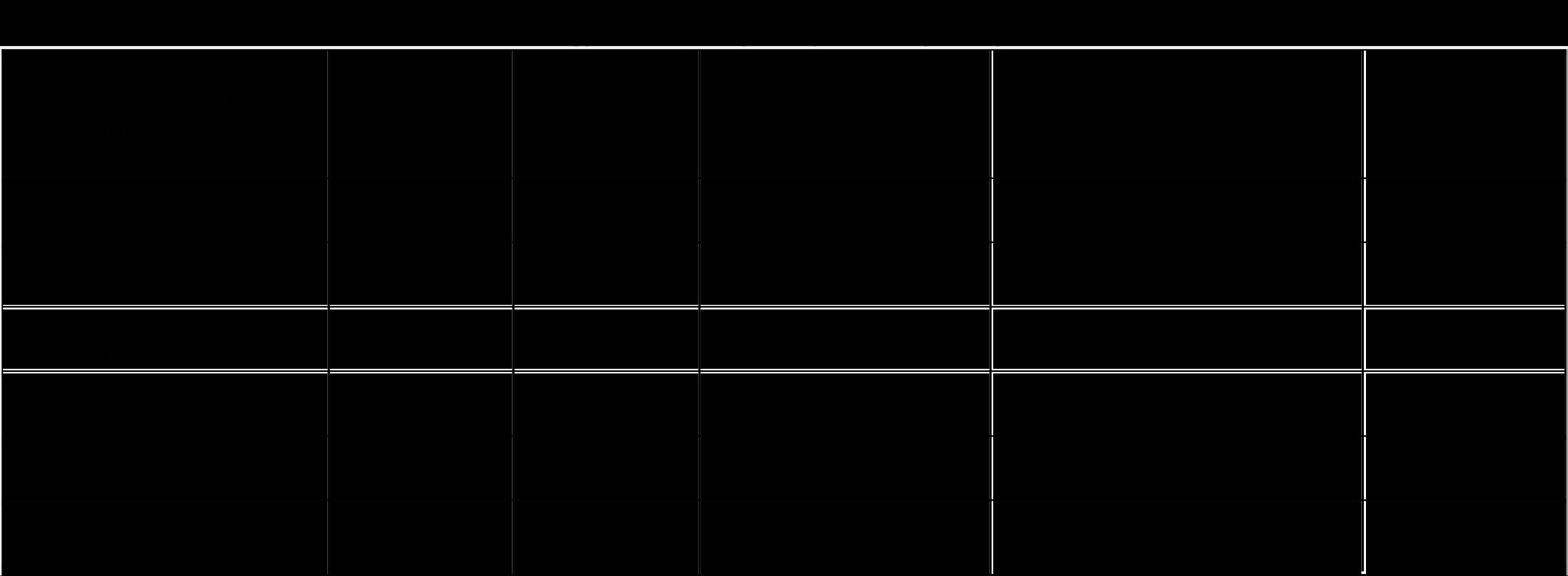 3 1 Фильтры напорные и самотечные (ФОВ, ФИП, ФСУ)