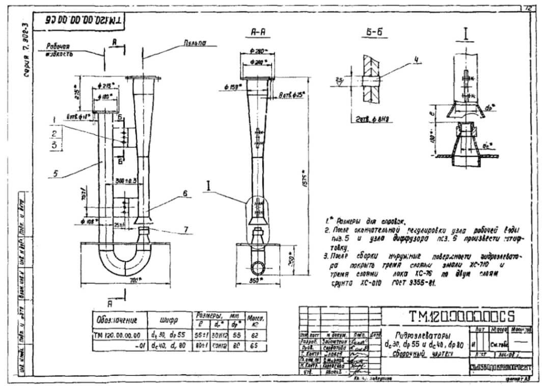 gidrojelevator dlja ochistnyh sooruzhenij 2 Гидроэлеватор